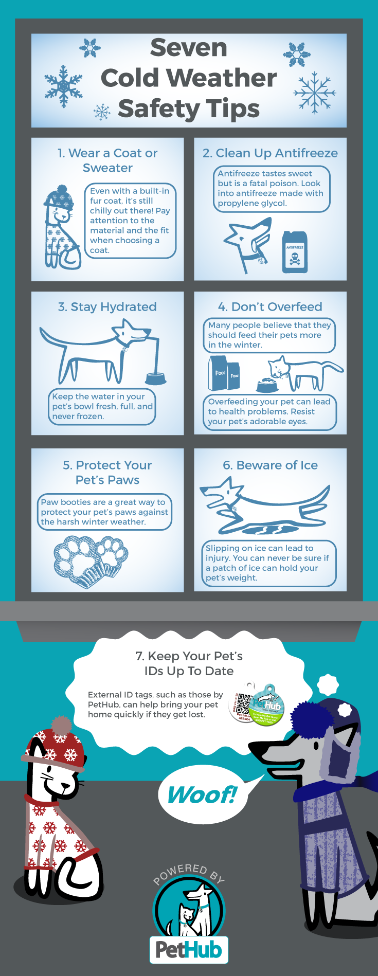 an infographic with mouser and wags sharing cold weather safety tips
